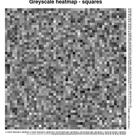 Example of Greyscale heatmap - squares